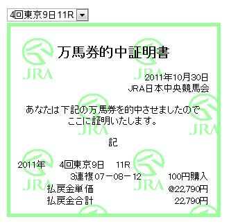 シークレットホース検証&評価レビューブログ@天皇賞で万馬券をゲット!