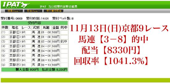 馬券スーパーヒーローエイト万:検証&評価レビュー@11月13日京都9レースで高配当をゲット!